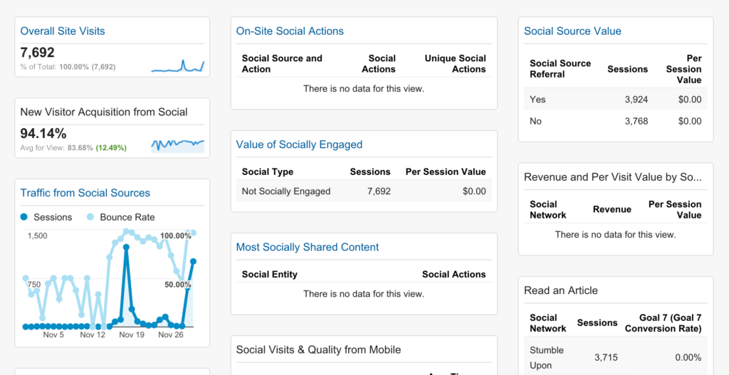 Social Media Monitoring Dashboard