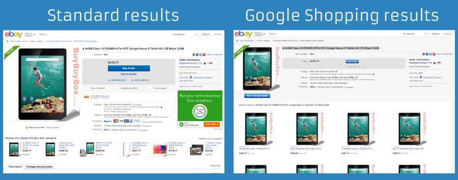 Leveraging google shopping for your ecommerce website for Number 1 online shopping site