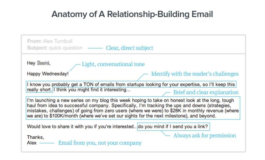 relationship building email example