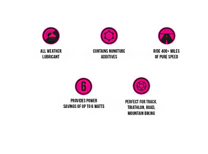 Product benefits icons